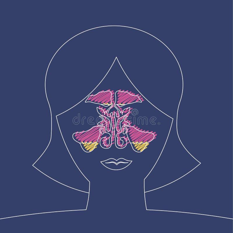 Slaglängder stiliserad medicinsk illustration Bihåleinflammationsjukdom, vektornäsillustration, bihålaanatomi, mänskligt respirat royaltyfri illustrationer