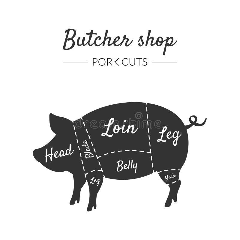 Slaktare Shop Label, grisköttsnitt, lantgårddjur med köttsnittlinjer, svartvit vektorillustration för tappning royaltyfri illustrationer