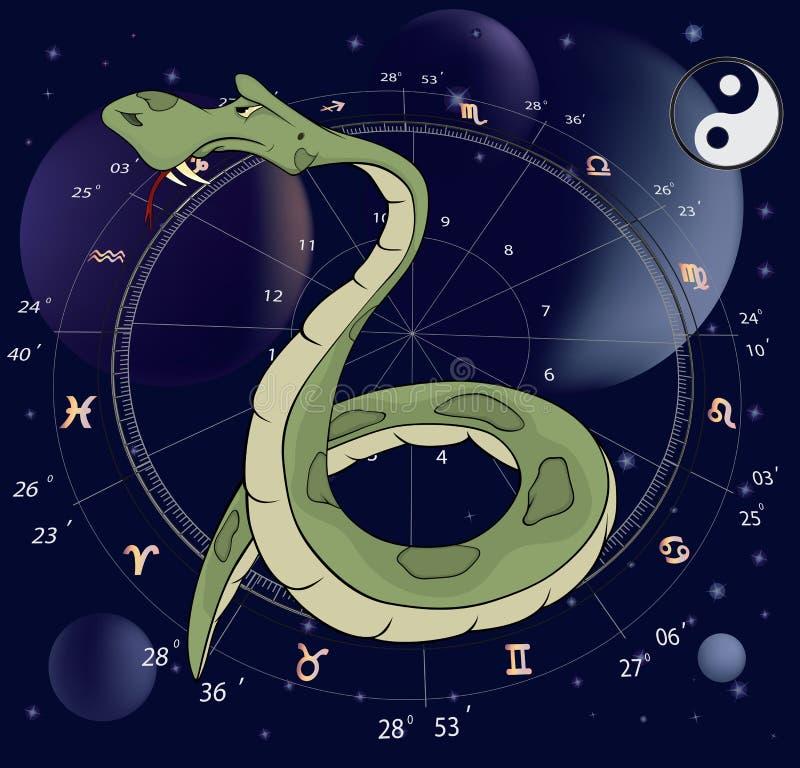 Slang. Horoscoop dierlijk teken royalty-vrije illustratie