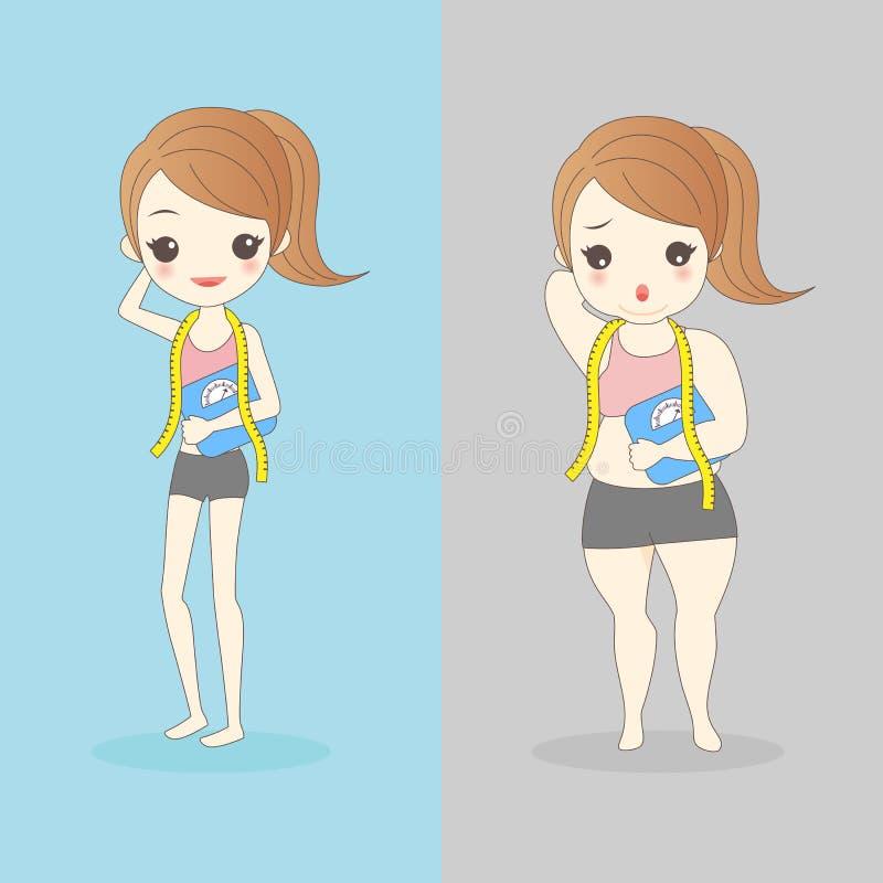 Slanke vrouw en vette vrouw vector illustratie