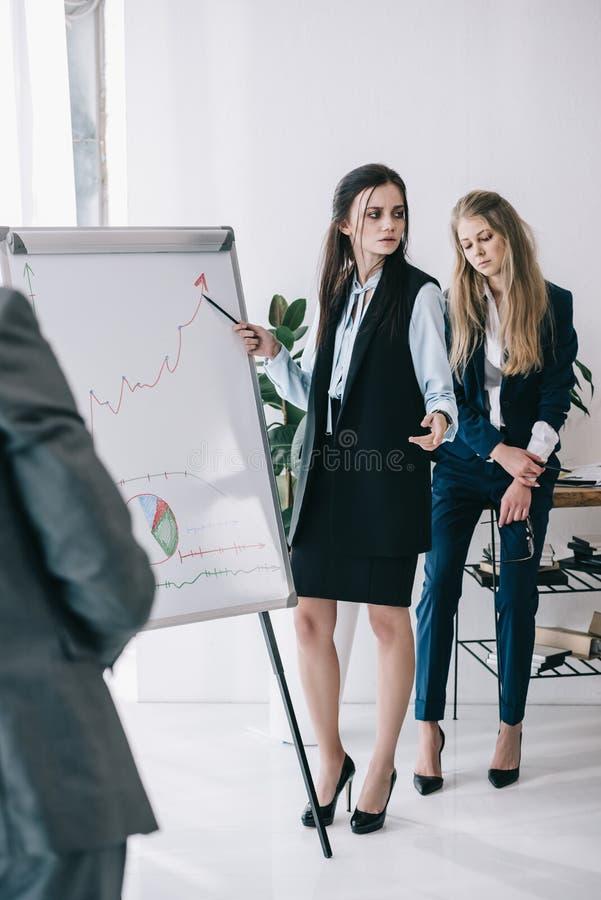 slarviga trötta affärskvinnor som gör presentation fotografering för bildbyråer