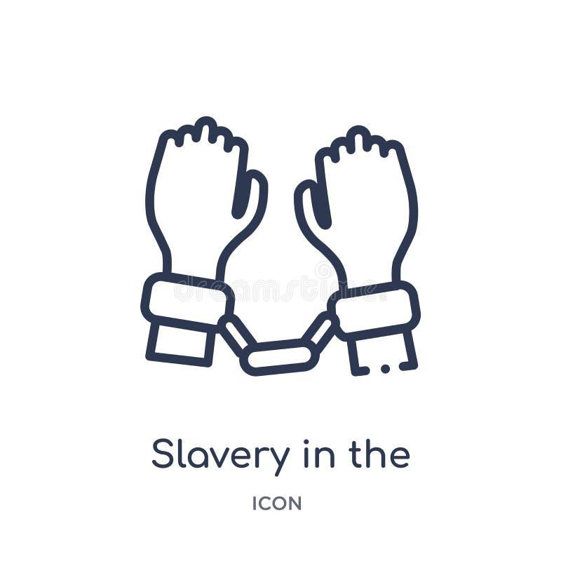 slaveri i den Förenta staterna symbolen från USA översiktssamling Tunn linje slaveri i den Förenta staterna symbolen royaltyfri illustrationer