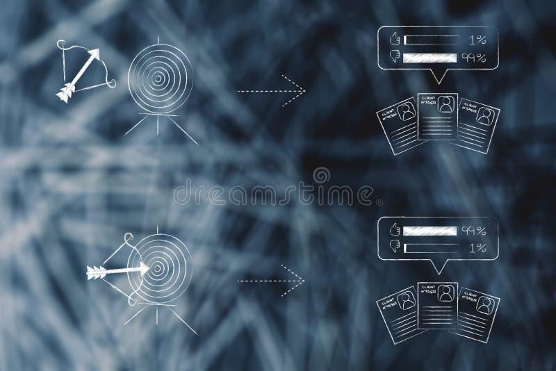 Slecht koppel van het pictogram van klantenprofielen als gevolg van gemist t terug vector illustratie