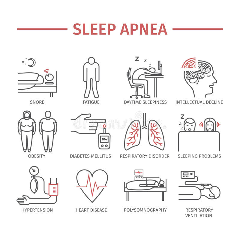 Sleep Apnea. Line icons set. stock images