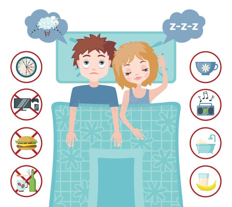 Sleep and insomnia concept. Sleepless man character counting sheep and sleeping woman character with good dream. Sleep and insomnia flat icons. Vector stock illustration