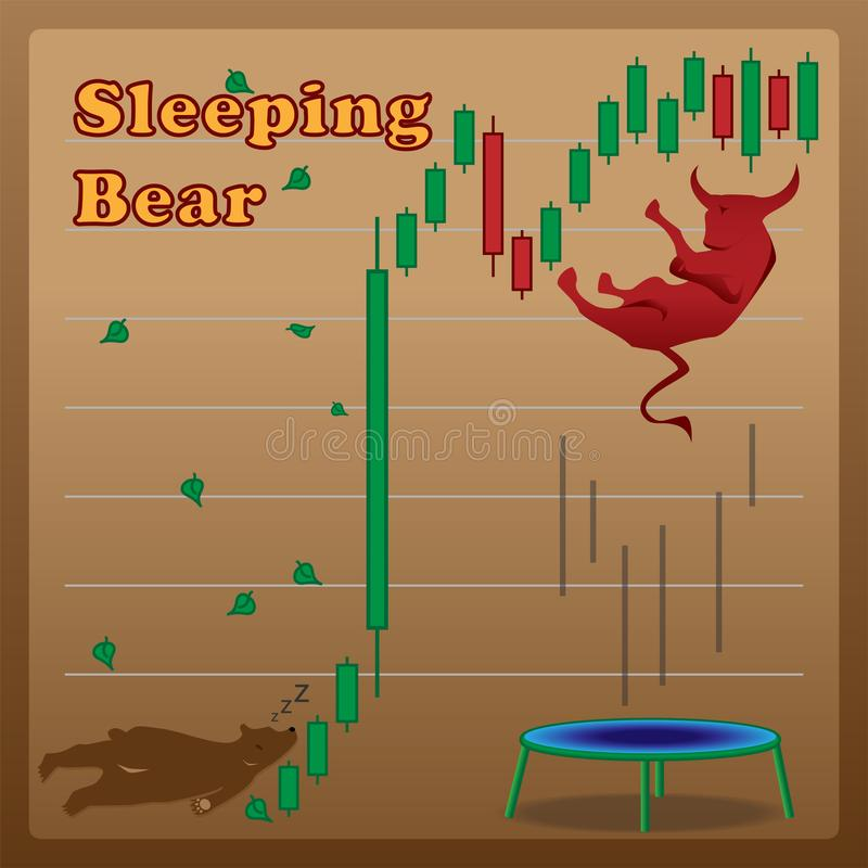 Sleeping bear figure and happy red bull jumping on the trampoline stock illustration