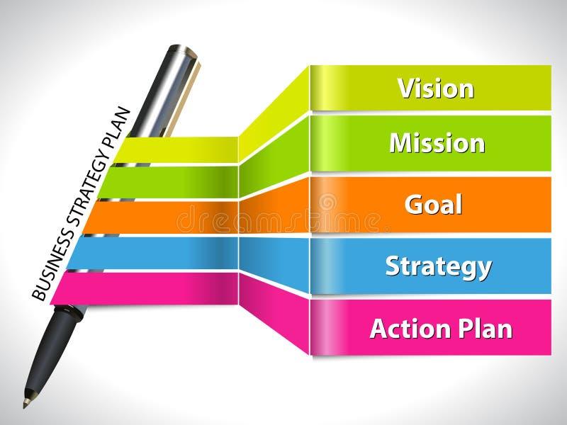 Sleutel van de kleurrijke informatie van het bedrijfsstrategieplan grafisch met pen en etiketten vlak ontwerp stock illustratie