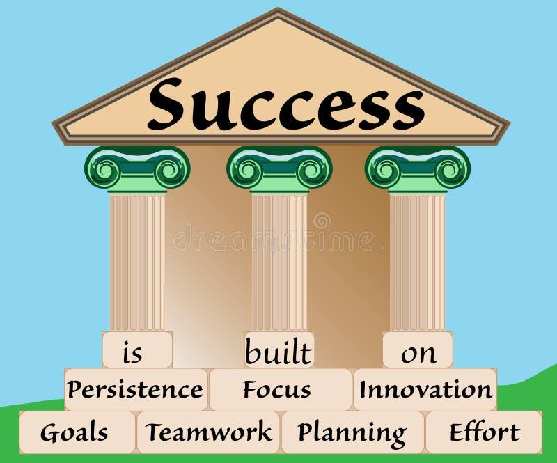 Sleutels tot de Klassieke Bouw van het Succes. vector illustratie