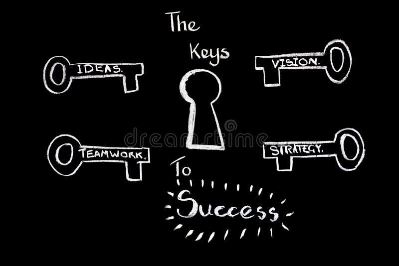 Sleutels tot Succes royalty-vrije stock afbeeldingen