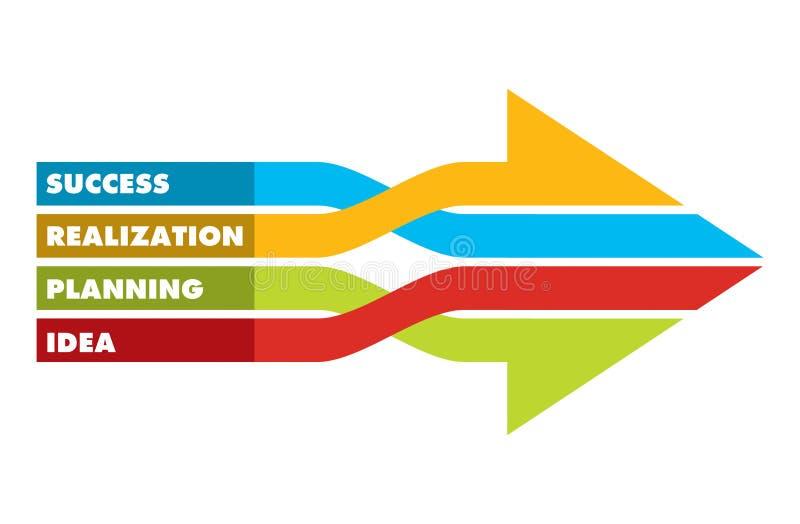 Sleutels voor succes vector illustratie