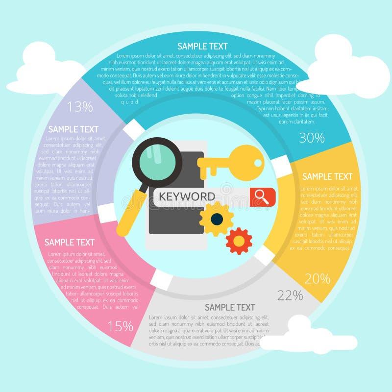 Sleutelwoordonderzoek Infographic royalty-vrije illustratie