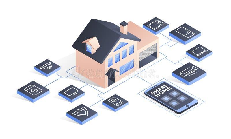 Slim die huis en controle aan technologieapparaten wordt verbonden royalty-vrije illustratie