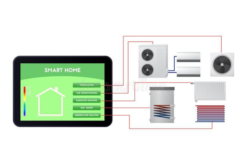 Slim geautomatiseerd huis Ventilatie, airconditioning, radiator het verwarmen, warm water, vloerverwarming vector illustratie