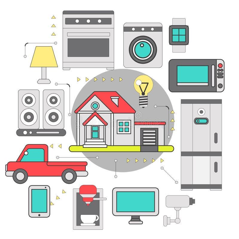 Slim huis iot Internet van ding stock illustratie