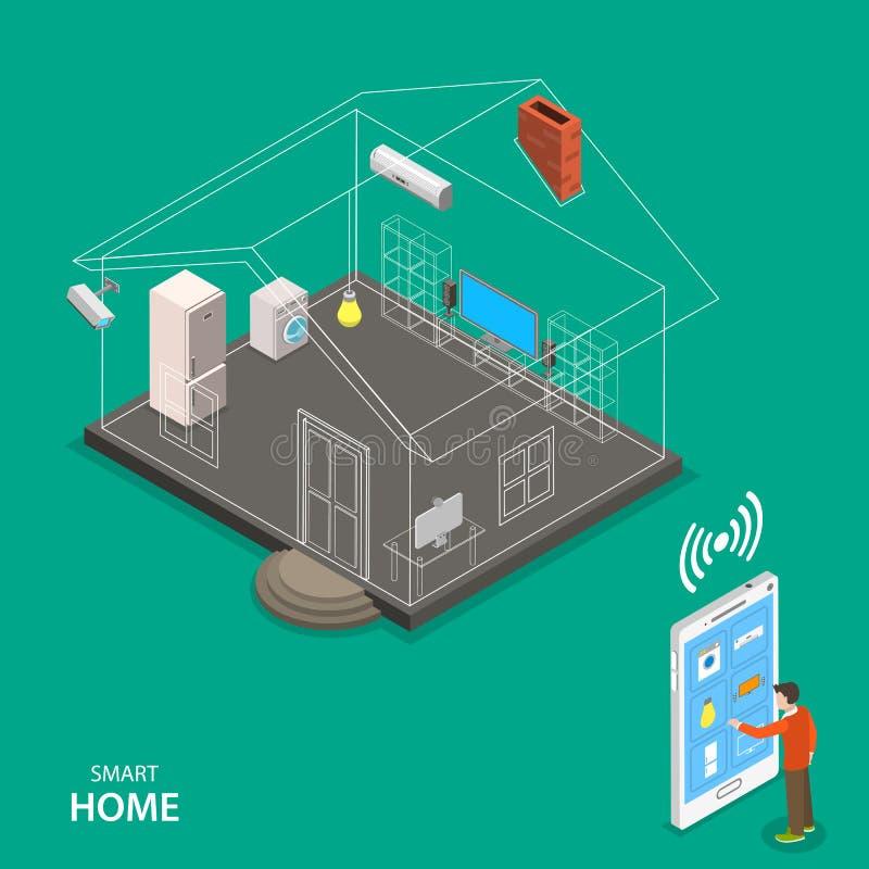 Slim huis isometrisch vlak vectorconcept stock illustratie