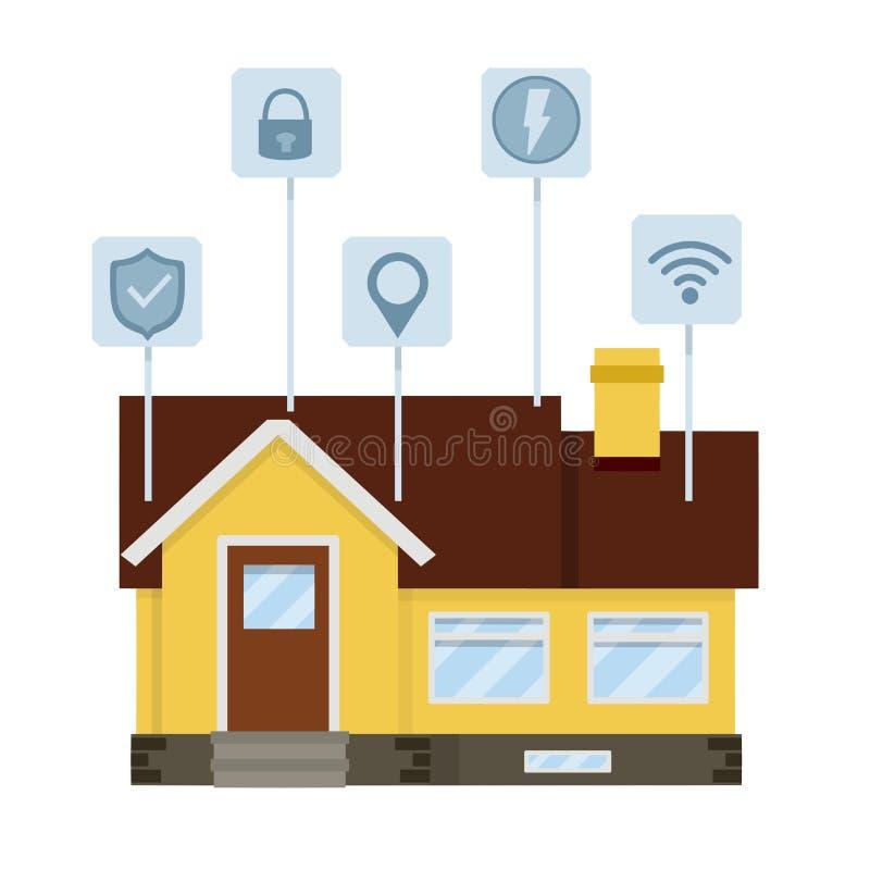 Slim huis Online systeembeheersing royalty-vrije illustratie