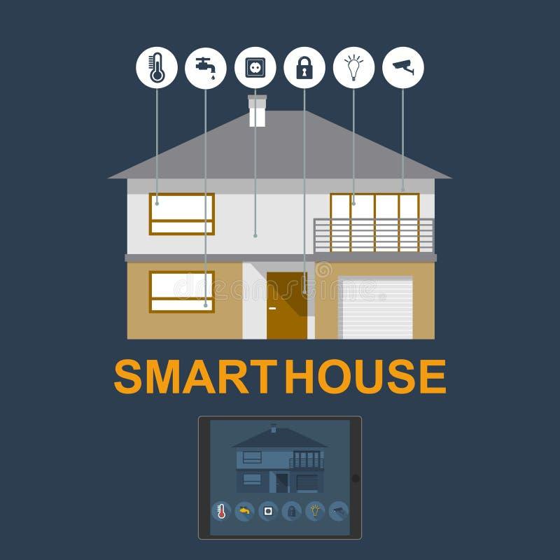 Slim huis Vlak de illustratieconcept van de ontwerpstijl het slimme systeem van de huistechnologie met gecentraliseerde controle vector illustratie
