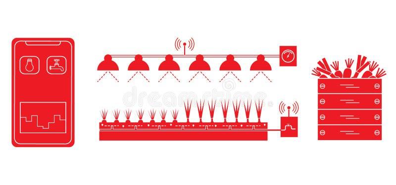 Slim landbouwbedrijf en landbouw Nieuwe technologieën royalty-vrije illustratie