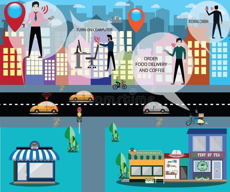 Slim stadsconcept, commerciële slimme stad, Internet-verbinding, socia royalty-vrije illustratie