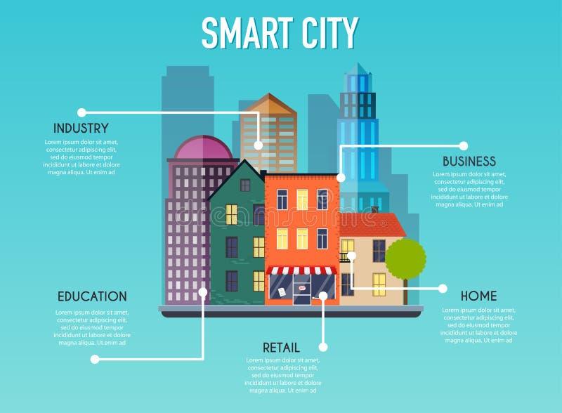 Slim stadsconcept Modern stadsontwerp met toekomstige technologie FO royalty-vrije illustratie