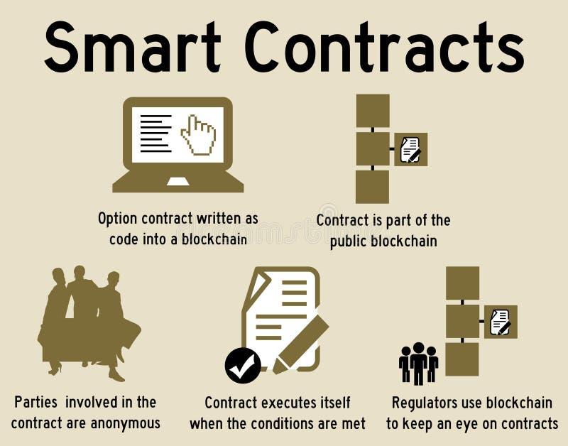 Slimme contracten stock illustratie