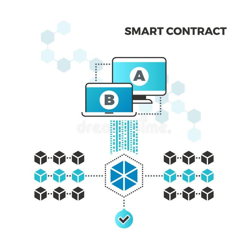 Slimme contracten Internet-blokketen veiligheid en digitaal bevestigings vectorconcept royalty-vrije illustratie