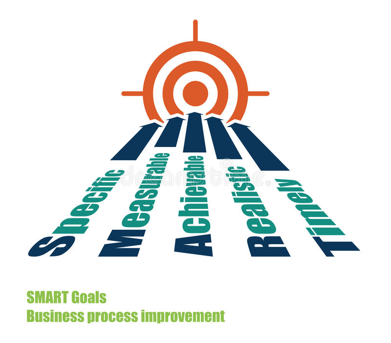 SLIMME doelstellingen bedrijfsverbetering vector illustratie