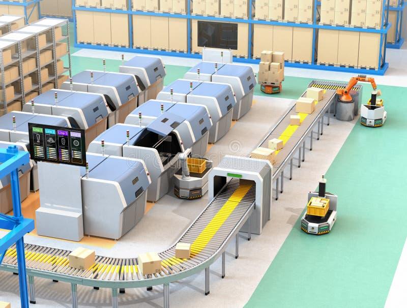 Slimme fabriek die met AGV, robotdrager, 3D printers en robotachtig het plukken systeem wordt uitgerust stock illustratie