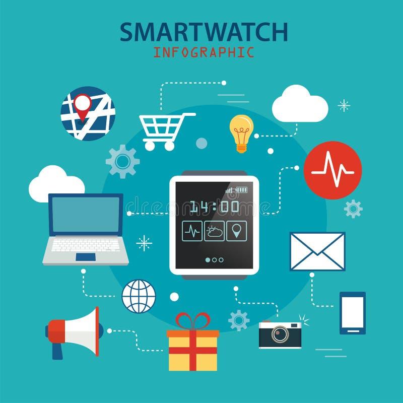 Slimme het conceptenachtergrond van de horlogetechnologie stock illustratie