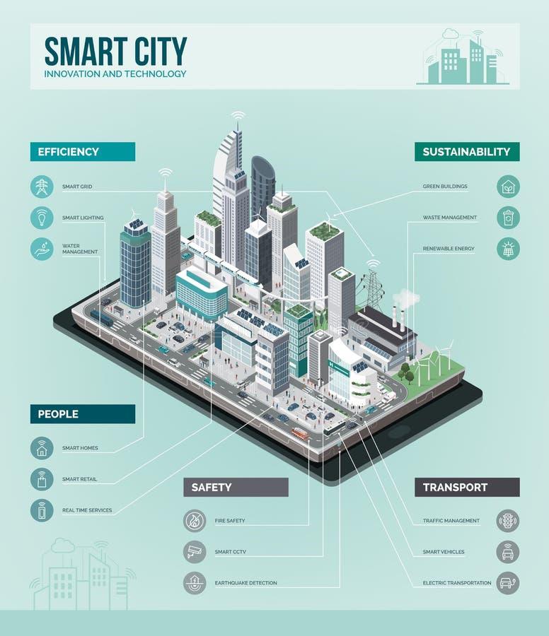 Slimme infographic stad vector illustratie