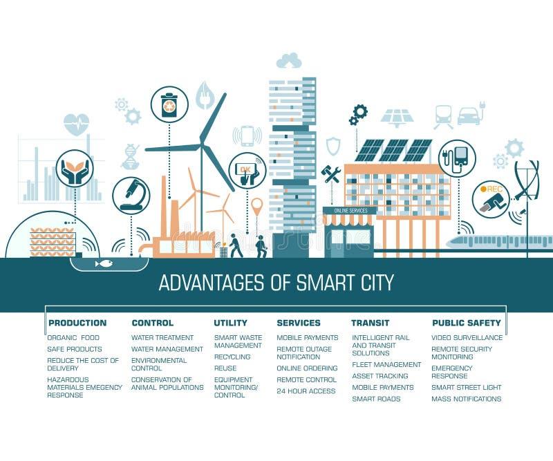 Slimme vlakke stad cityscape achtergrond met verschillende pictogram en elementen Moderne architectuur stock illustratie