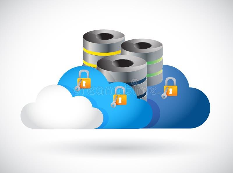Slot veilige wolk gegevensverwerkingsserver royalty-vrije illustratie