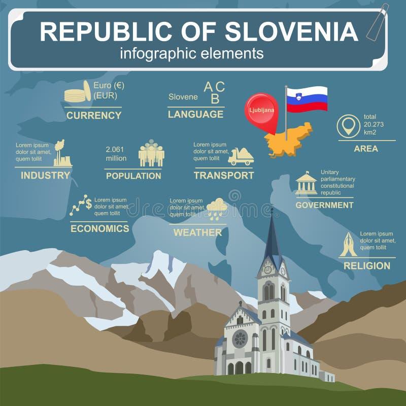 Slowenien-infographics, statistische Daten, Anblick vektor abbildung