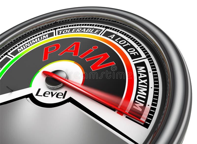 Smärta den jämna begreppsmässiga metern indikerar maximum