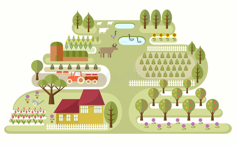 Small Farm. Illustration of abstract map of farm, with various plants and animals. Travel theme series. Elements useful for agriculture infographics. Flat style
