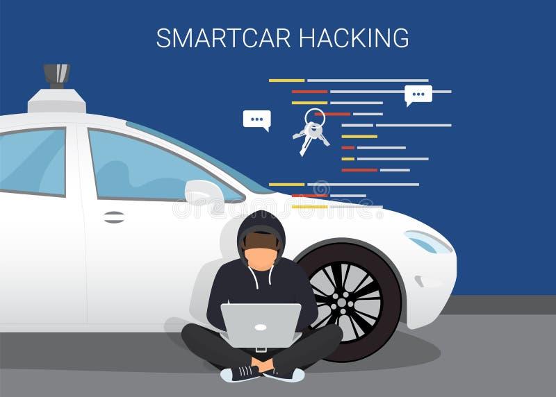 Smart bildataintrångattack stock illustrationer