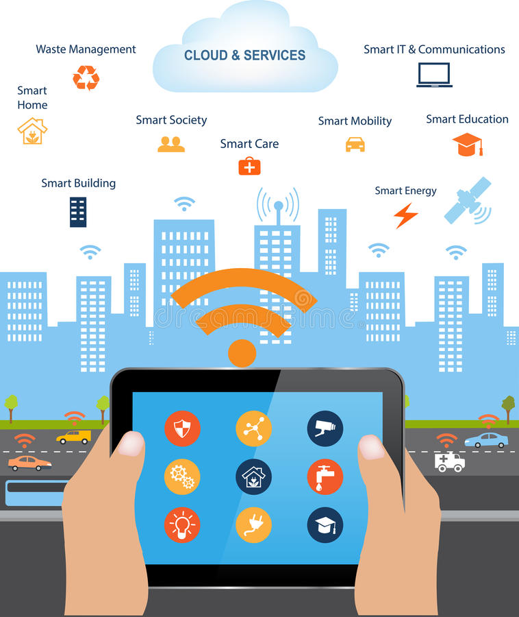 Smart City and Cloud computing technology. Internet of things concept and Cloud computing technology with different icon and elements. Internet of things cloud royalty free illustration