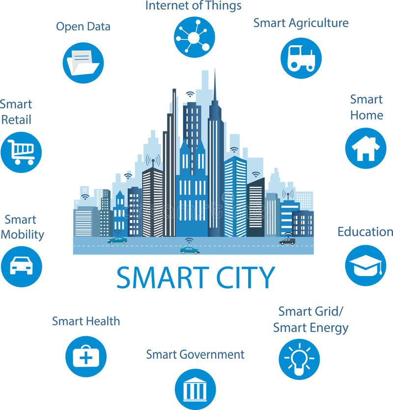 Smart city concept and internet of things royalty free illustration