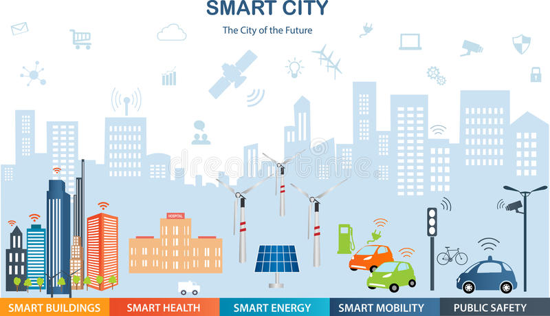 Smart city concept and internet of things. Smart city concept with different icon and elements. Modern city design with future technology for living Smart