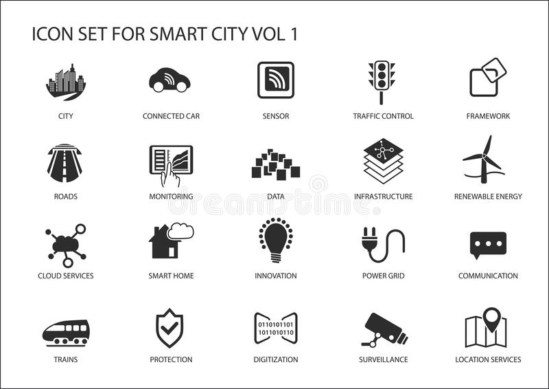 Smart city icons and symbols royalty free illustration