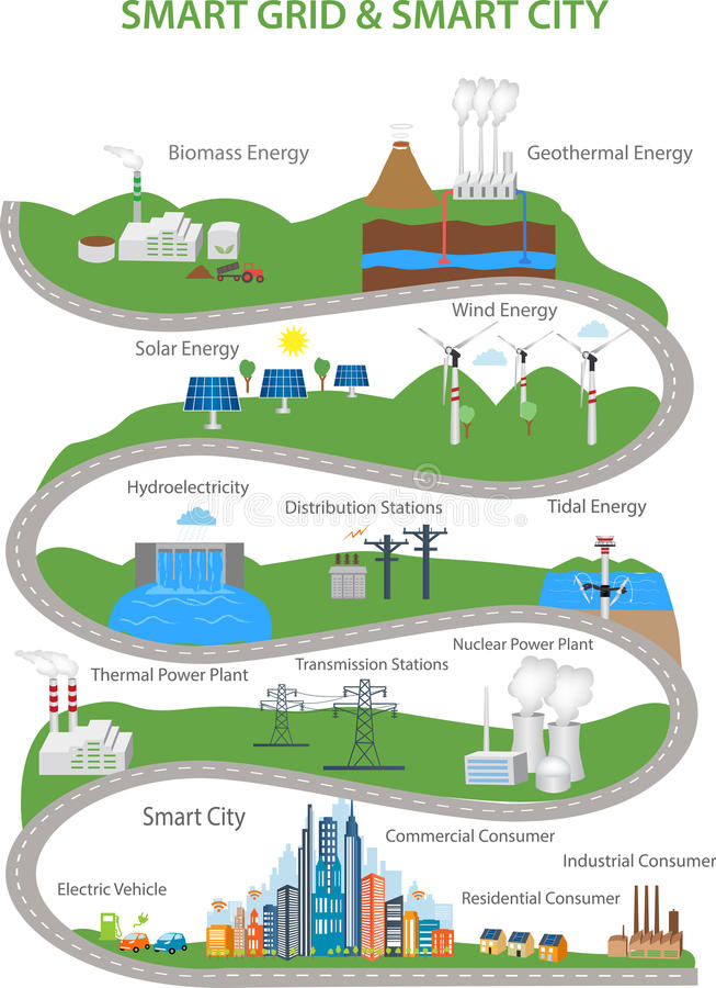 Smart City and Smart Grid concept stock illustration
