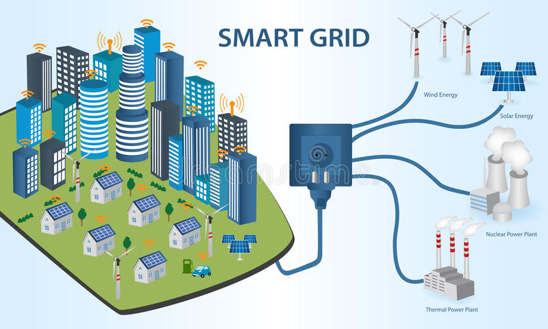 Smart City and Smart Grid concept royalty free illustration