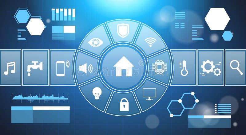 Smart för mallbaner för hem- system Infographic kontrollbord med för husautomation för symboler modernt begrepp för teknologi royaltyfri illustrationer