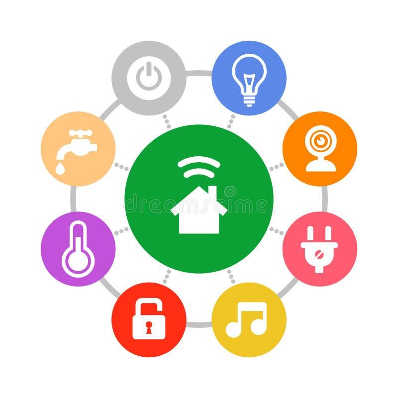 Smart för symbolsuppsättning för hem- system stil för design för lägenhet stock illustrationer