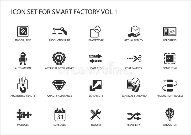Smart factory icons like sensor, rfid, production process, automation, augmented reality vector illustration