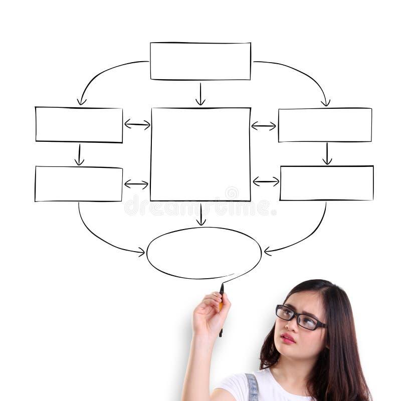 Smart flickateckningsflödesdiagram på vit arkivbilder