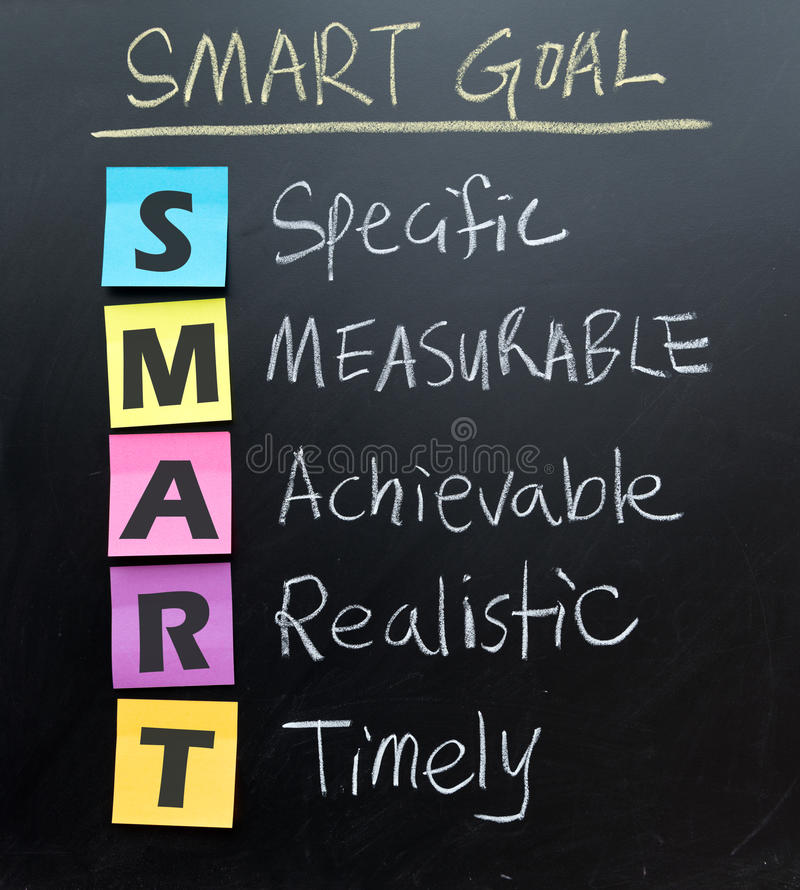 Smart goal setting concept. SMART (specific, measurable, acceptable, realistic, timely) goal setting concept written on blackboard stock image