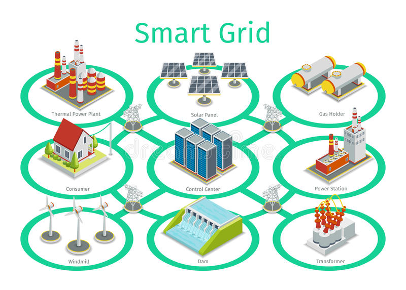 Smart grid vector diagram royalty free illustration