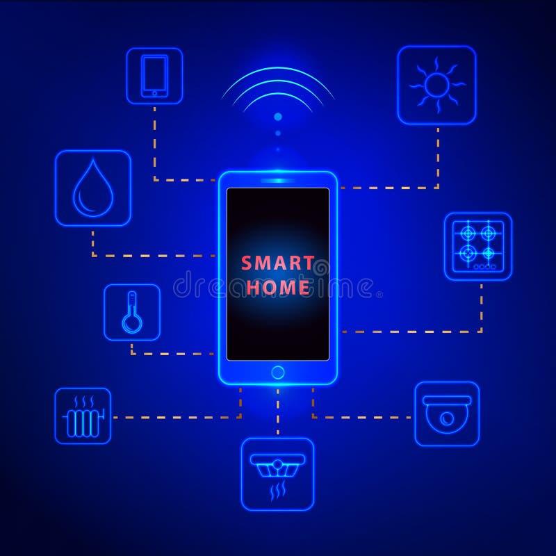 Smart hem kontrollerad smartphone Internetteknologi av systemet för hem- automation royaltyfri illustrationer