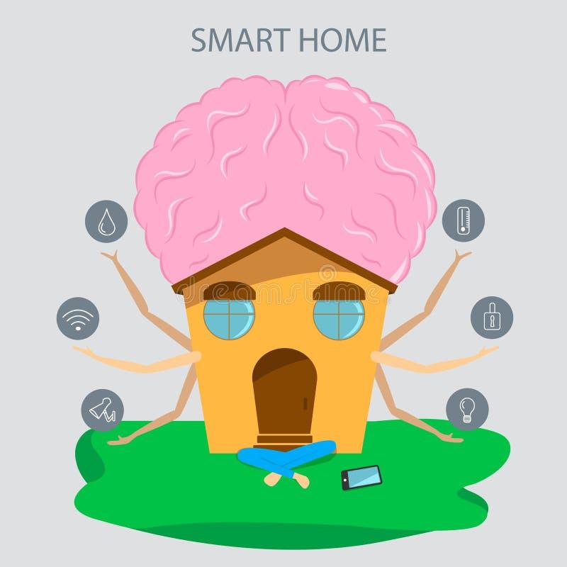 Smart hem med stor mening i plan stil Teknologisymboler och designbeståndsdelar royaltyfri illustrationer